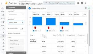 گوگل آنالیتیکس ابزارهای دیجیتال مارکتینگ