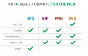فرمت تصاویر برای ارائه در سایت
