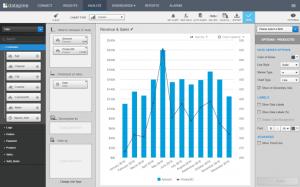 تجزیه و تحلیل دادهها در معماری هوش تجاری